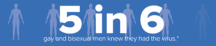 5 in 6 gay and bisexual men knew they had the virus.