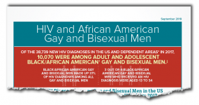 HIV and African American Gay and Bisexual Men