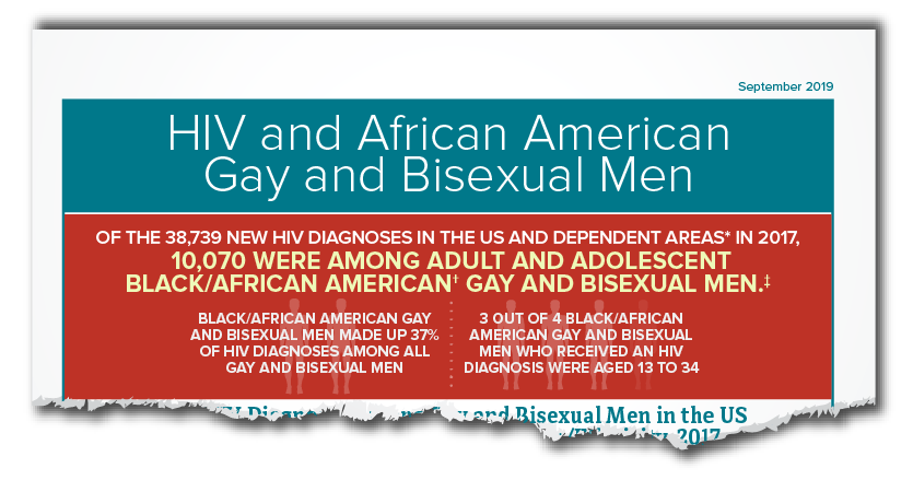 HIV and African Americans Gay and Bisexual Men factsheet