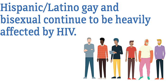 Hispanic/Latino gay and bisexual men continue to be heavily affected by HIV.