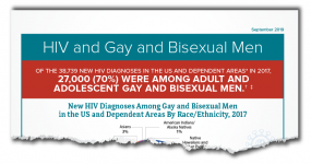HIV and Gay and Bisexual Men torn fact sheet image