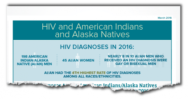 HIV Among American Indians and Alaska Natives in the United States tumbnail image