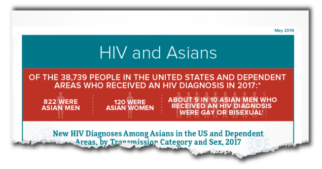 HIV Among Asians in the United States - torn fact sheet thumbnail