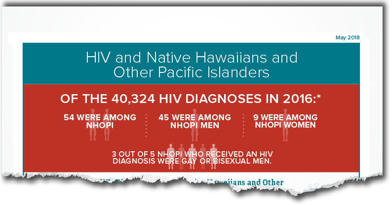 HIV and Native Hawaiians and Other Pacific Islanders