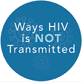 Ways HIV is NOT Transmitted
