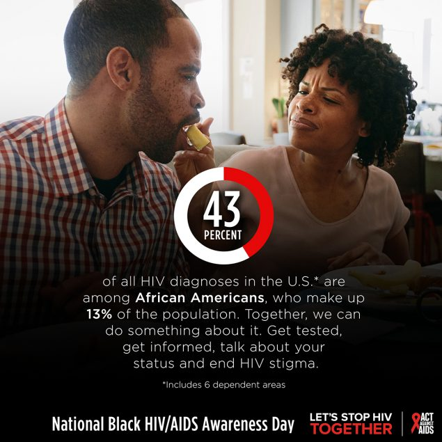 African woman feeding an African American man food. African Americans account for 43 percent of all HIV diagnoses in the United States, yet make up 13 percent of the population. Together, we can do something about it. Get tested, talk about your status and end the stigma around HIV. National Black HIV/AIDS Awareness Day. Let's Stop HIV TOGETHER, HHS, CDC