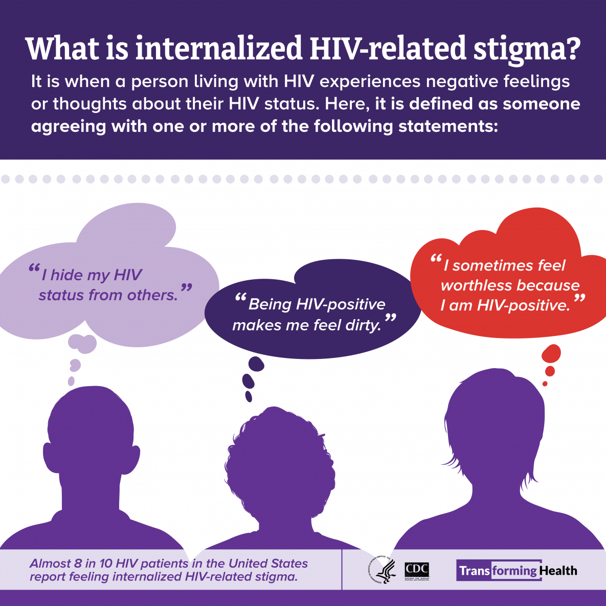 What is internalized HIV-related stigma?
