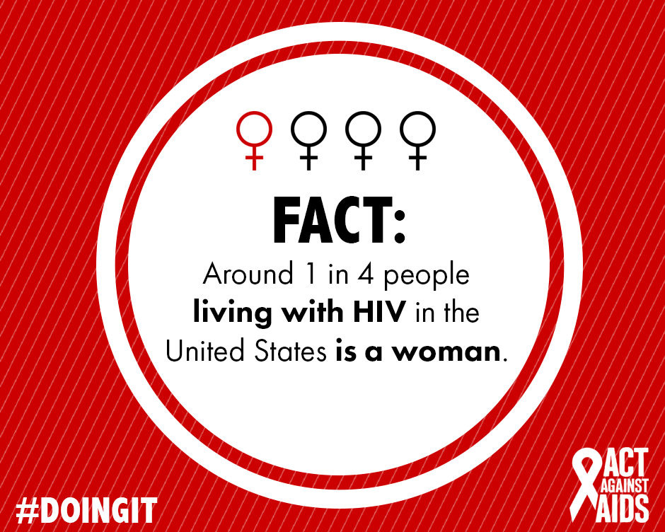Fact: Around 1 in 4 people living with HIV in the United States is a woman.