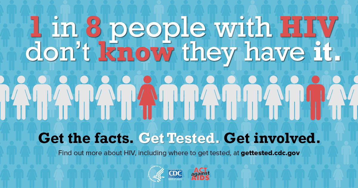 Infographics and Posters | Resource Library | HIV/AIDS | CDC