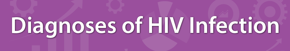 HIV Surveillance - Diagnoses of HIV Infection