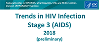 Cover slide: Trends in HIV Infection Stage 3 (AIDS) 2018 (preliminary)
