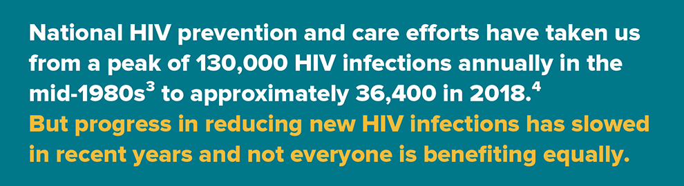 Today, we have an unprecedented opportunity to end America's HIV epidemic.
