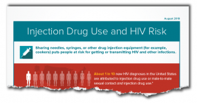 Sharing needles, syringes or other drug injection equipment puts people at risk for getting or transmitting HIV and other infections.