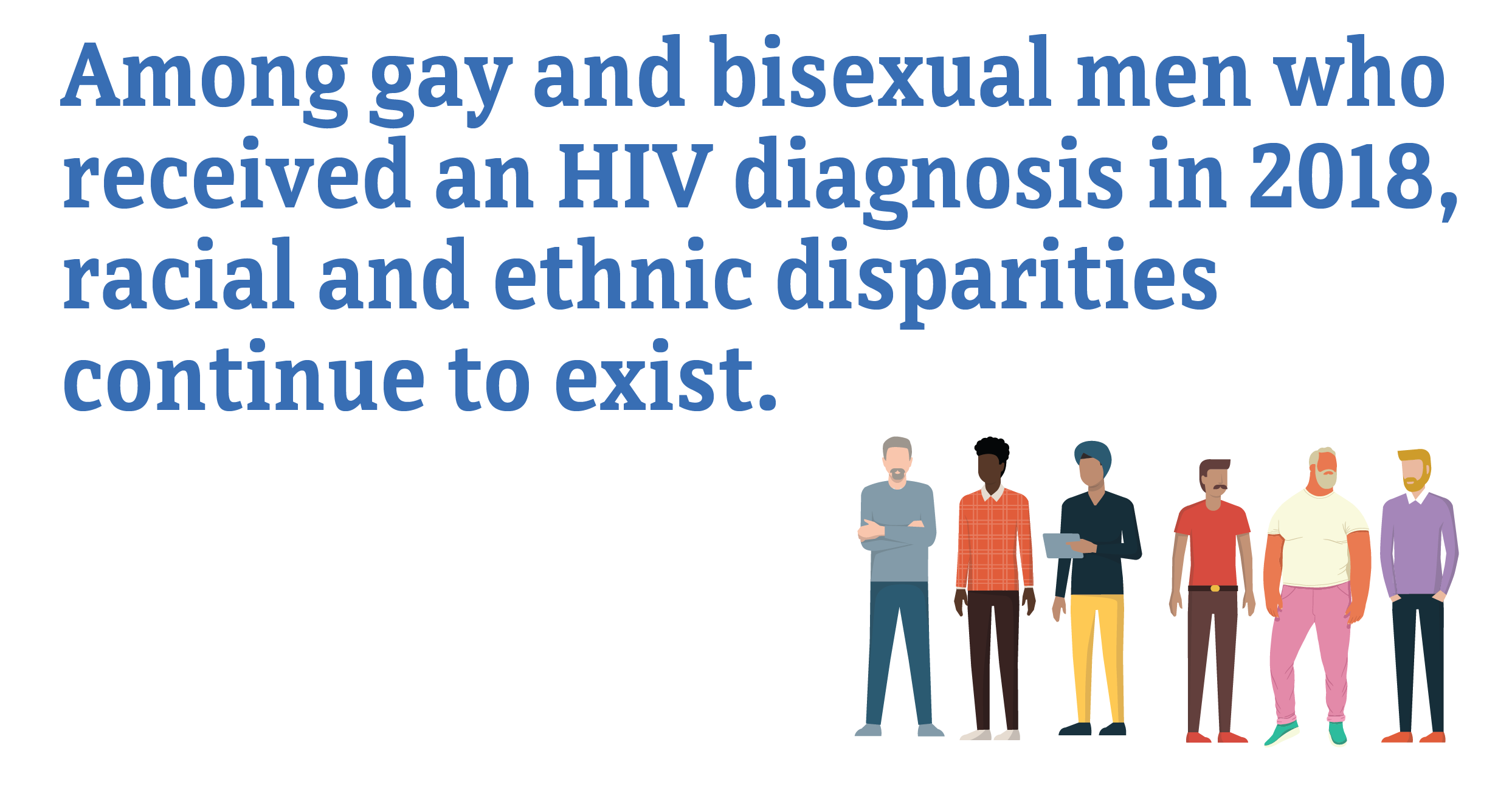 Among gay and bisexual men who received an HIV diagnosis in 2018, racial and ethnic disparities continue to exist.