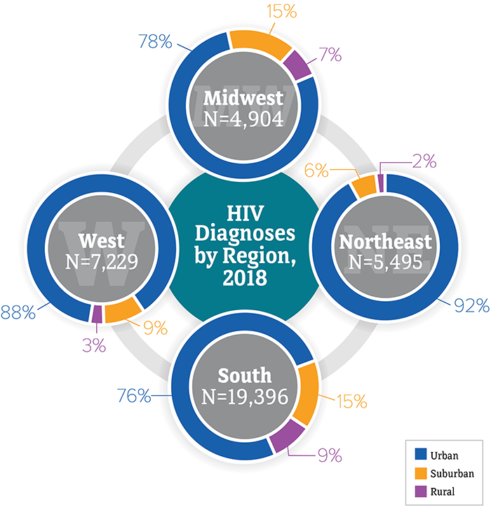 Geographic Distribution | Statistics Overview | Statistics Center | HIV/AIDS  | CDCCDC
