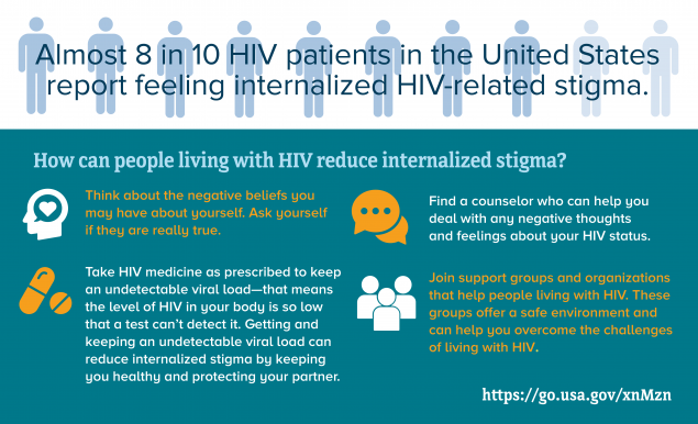 Almost 8 in 10 HIV patients in the United States report feeling internalized HIV-related stigma. How can people living with HIV reduce internalized stigma? •	Think about the negative beliefs you may have about yourself. Ask yourself if they are really true. •	Take HIV medicine as prescribed to keep an undetectable viral load—that means the level of HIV in your body is so low that a test can't detect it. Getting and keeping an undetectable viral load can reduce internalized stigma by keeping you healthy and protecting your partner. •	Find a counselor who can help you deal with any negative thoughts and feelings about your HIV status. •	Join support groups and organizations that help people living with HIV. These groups offer a safe environment and can help you overcome the challenges of living with HIV. https://go.usa.gov/xnMzn