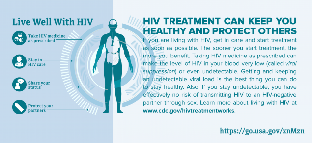 Live Well With HIV - Take HIV medicine as prescribed - Stay in HIV care - Share your status - Protect your partners - HIV TREATMENT CAN KEEP YOU HEALTHY AND PROTECT OTHERS - If you are living with HIV, get in care and start treatment as soon as possible. The sooner you start treatment, the more you benefit. Taking HIV medicine as prescribed can make the level of HIV in your blood very low (called viral suppression) or even undetectable. Getting and keeping an undetectable viral load is the best thing you can do to stay healthy. Also, if you stay undetectable, you have effectively no risk of transmitting HIV to an HIV-negative partner through sex. Learn more about living with HIV at www.cdc.gov/hivtreatmentworks. https://go.usa.gov/xnMzn