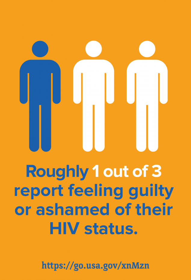 Roughly 1 out of 3 report feeling guilty or ashamed of their HIV status.