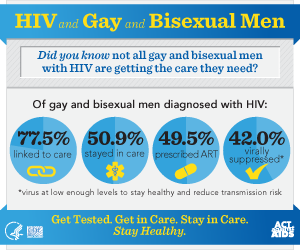 Infographic: HIV and Gay and Bisexual Men: Did you know not everyone with HIV is getting the care they need? Of gay and bisexual men who have been diagnosed with HIV: 77.5% linked to care, 50.9% stayed in care, 49.5% prescribed ART, 42.0% achieved viral suppression (virus at low enough level to stay healthy and dramatically reduce transmission risk to others).Get tested. Get in Care. Stay in Care. Stay Healthy.