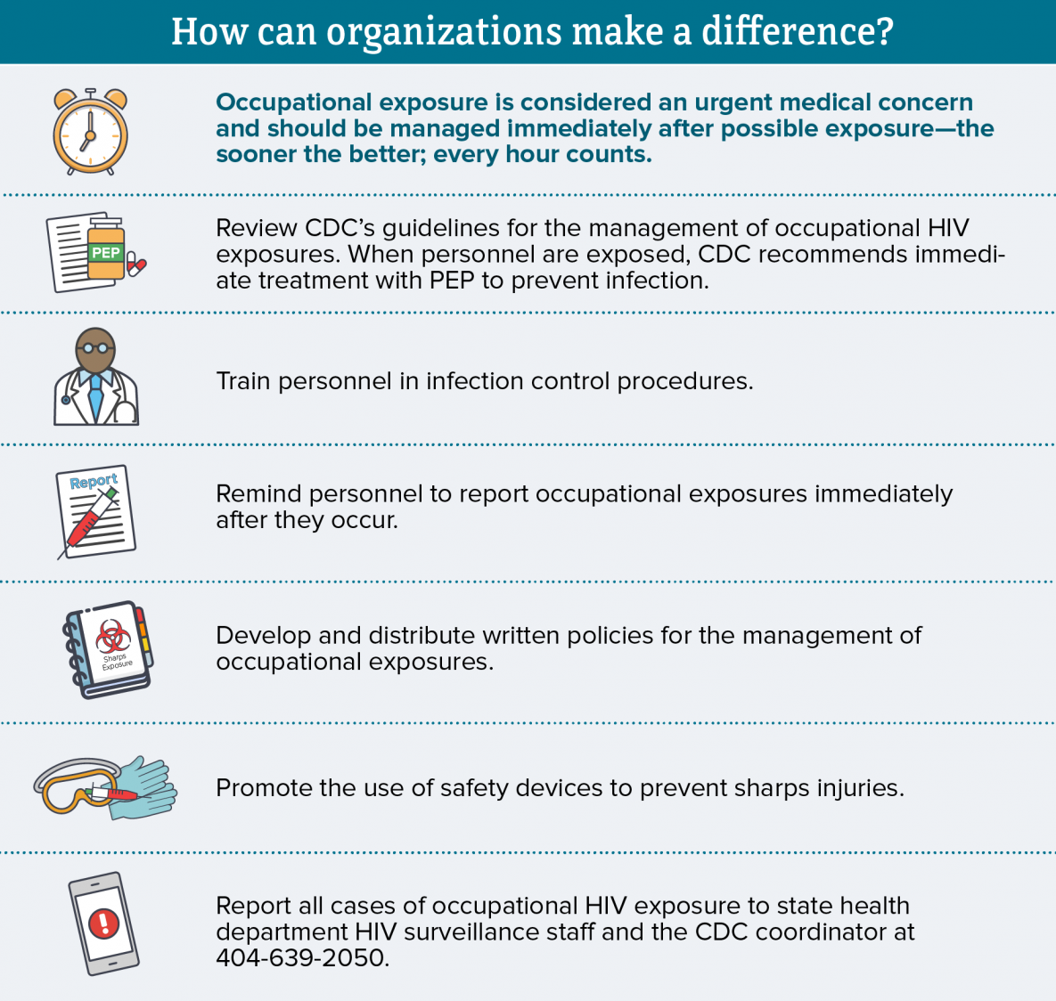 This chart shows how organizations can make a difference. Occupational exposure is considered an urgent medical concern and should be managed immediately after possible exposure – the sooner the better; every hour counts. Review CDC's guidelines for the management of occupational HIV exposures. When personnel are exposed, CDC recommends immediate treatment with PEP to prevent infection. Train personnel in infection control procedures. Remind personnel to report occupational exposures immediately after they occur. Develop and distribute written policies for the management of occupational exposures. Promote the use safety devices to prevent sharps injuries. Report all cases of occupational HIV exposure to state health department HIV surveillance staff and the CDC coordinator at 404-639-2050.