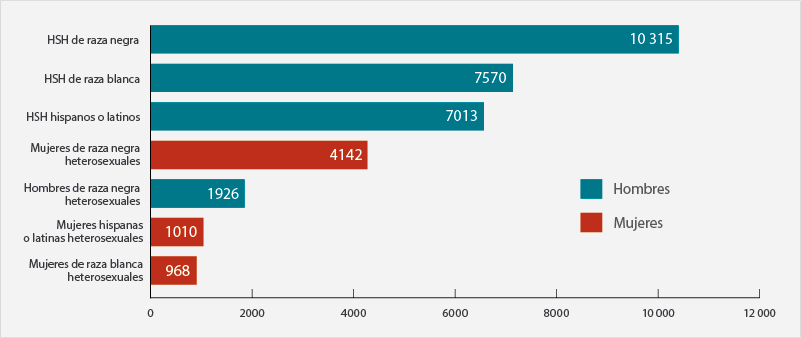 xhamster prostitutas porcentaje prostitutas sida