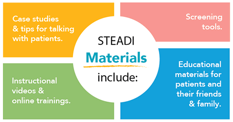STEADI Materials include case studies and tips for talking with patients, instructional videos and online trainings, screening tools, educational materials for patients and their friends and family.