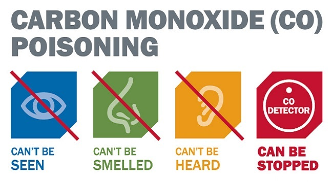 Graphic: Carbon monoxide (CO) Poisoning can't be seen, smelled, heard, or stopped.