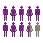 Illustration showing ten figures; 8 are purple, and 2 are gray.
