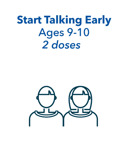 Start Talking Early, Ages 9-10, 2 doses