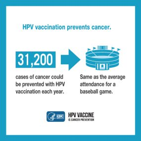 HPV Vaccination prevents cancer. 30,000 cases of cancer could be prevented with HPV vaccination each year. Same as the average attendance for a baseball game. CDC logo. HPV vaccine is cancer prevention.