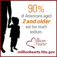 90% of Americans aged 2 and older eat too much sodium.