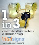 1 in 3 crash diver deaths involves a drunk driver. CDC Vital Signs. www.cdc.gov/VitalSigns/DrinkingAndDriving/