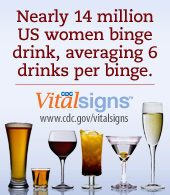 Nearly 14 million US women binge drink, averaging 6 drinks per binge.