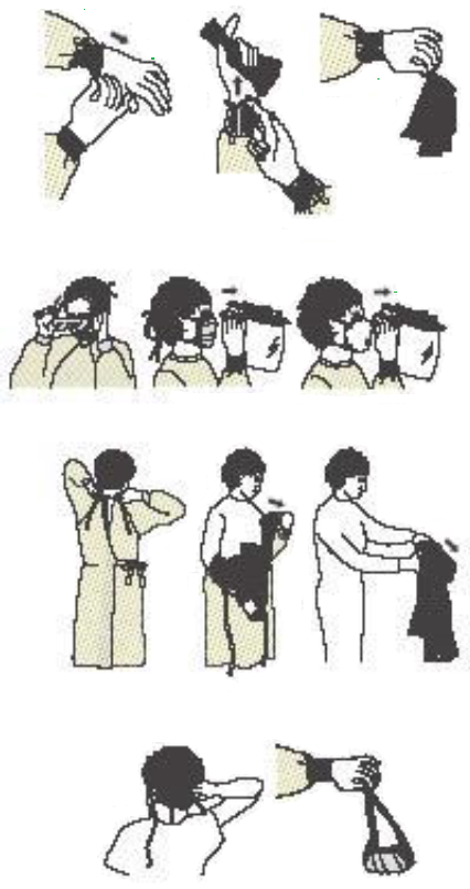 Illustration of safe removal of personal protective equipment (PPE) described in the text.