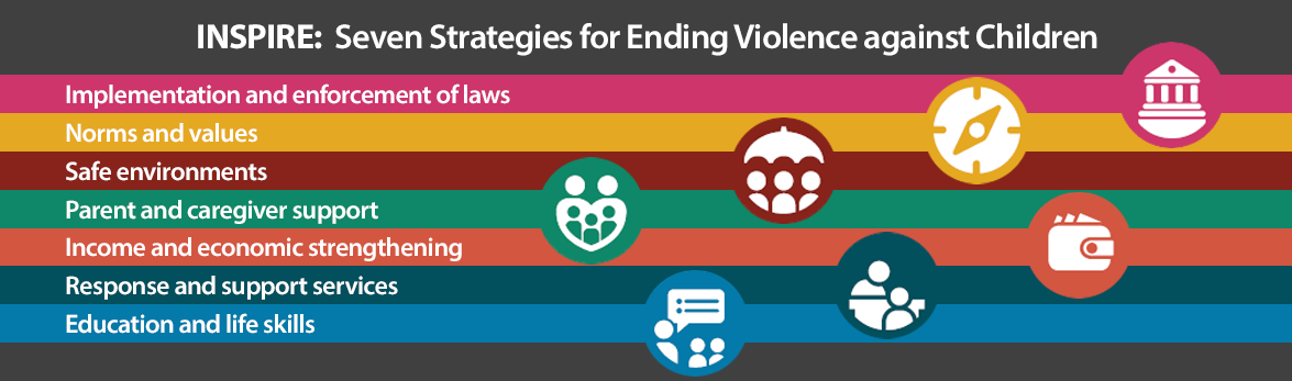 INSPIRE: 7 Strategies for Ending Violence against Children