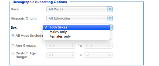 Image: Demographic Subsetting Options subcategory, Sex. In this subcategory, you must select one of the following options: Both Sexes, Males only, Females only.