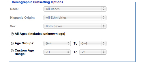 Image: Demographic Subsetting Options subcategory, Age. In this subcategory, you must select one of the following options: All Ages, Age Groups, Custom Age Range.