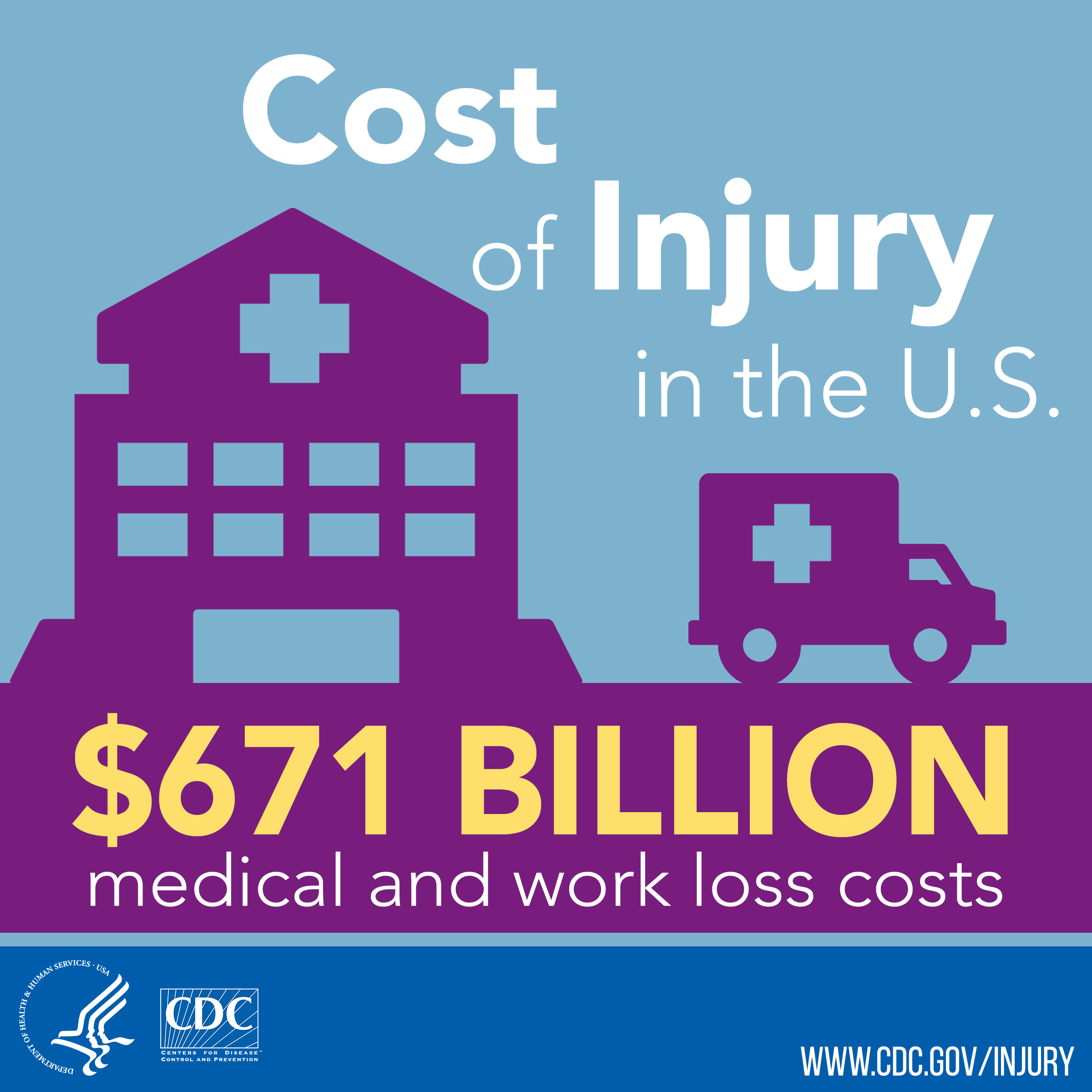 Cost Of Backyard Fence: Cost Of Injuries And Violence In The U.S.