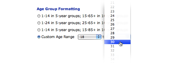 This image shows Age Group Formatting. The option selected is Custom Age Range 18 to 30.