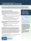 What Clinicians Need to Know about Legionnaires' Disease fact sheet