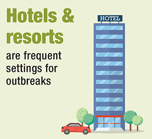Hotels & resorts are frequent settings for outbreaks