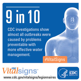 vital signs - 9 in 10 CDC investigations show almost all outbreaks were caused by problems preventable with more effective water management.