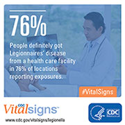 June 2017 Vital Signs: Use water management programs in health care facilities to prevent Legionnaires' disease.