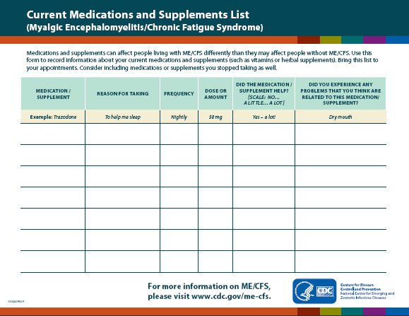 Patients can use this fillable form to keep track of their medications and can bring it to doctor appointments.
