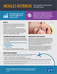 Factsheet: Measles Outbreak