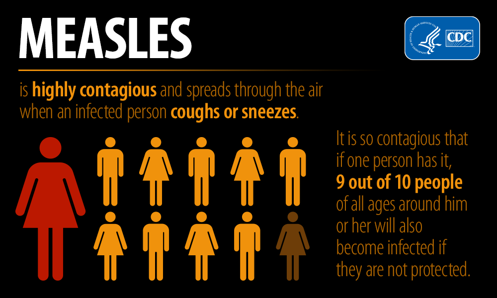 Measles is Highly Contagious Infographic