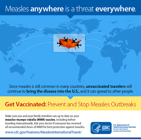 Measles infographic. Measles anywhere is a threat everywhere. Since measles is still common in many countries, unvaccinated travelers will continue to bring the disease into the U.S., and it can spread to other people.Get Vaccinated: Prevent and Stop Measles Outbreaks.