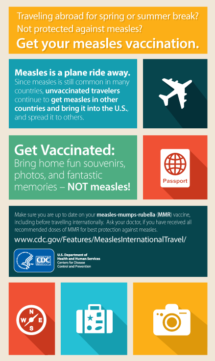Measles International Travel And Measles Infographic Cdc