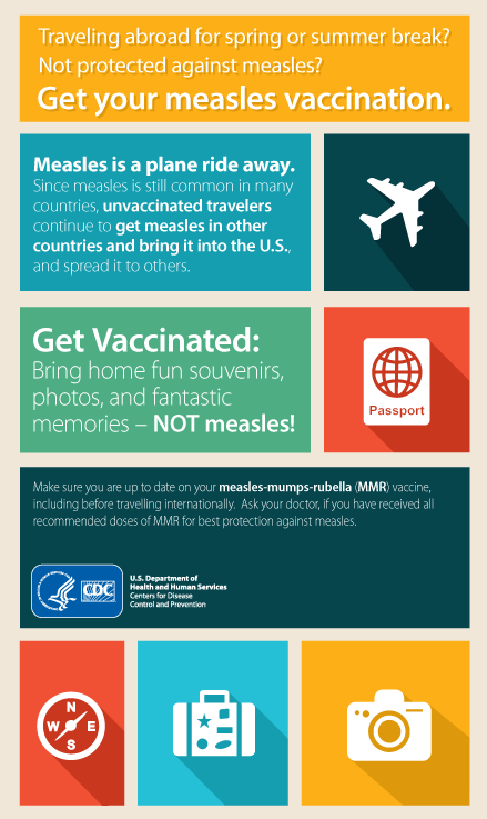 Traveling Abroad For Spring Or Summer Break Not Protected Against Measles Get Your