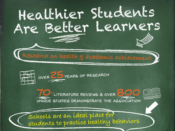 infographic: Healthier students are better learners
